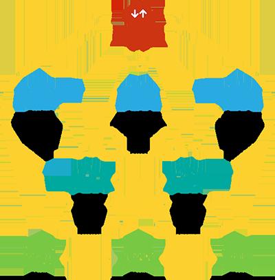 warehouse-central-kitchen-management-system